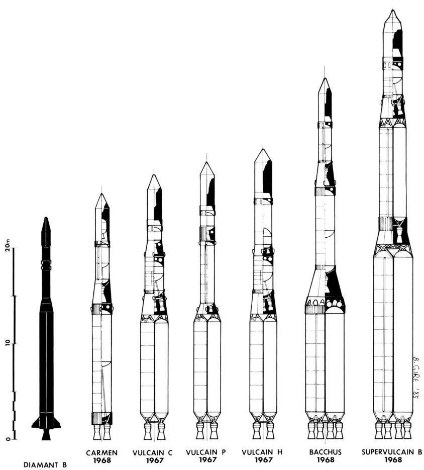 Des lanceurs spatiaux français pour s'envoyer en l'air au 144e 18022206145223134915573948