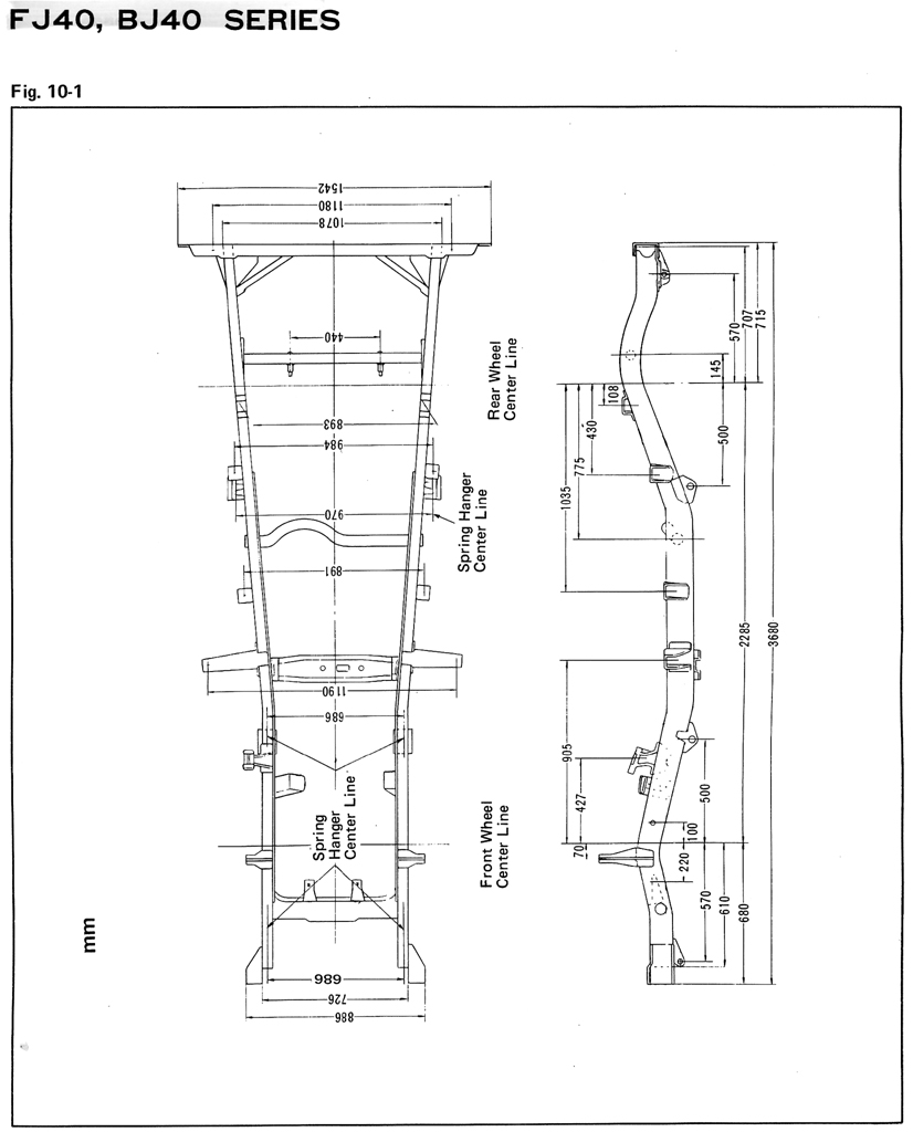 BJ40 chassis forum