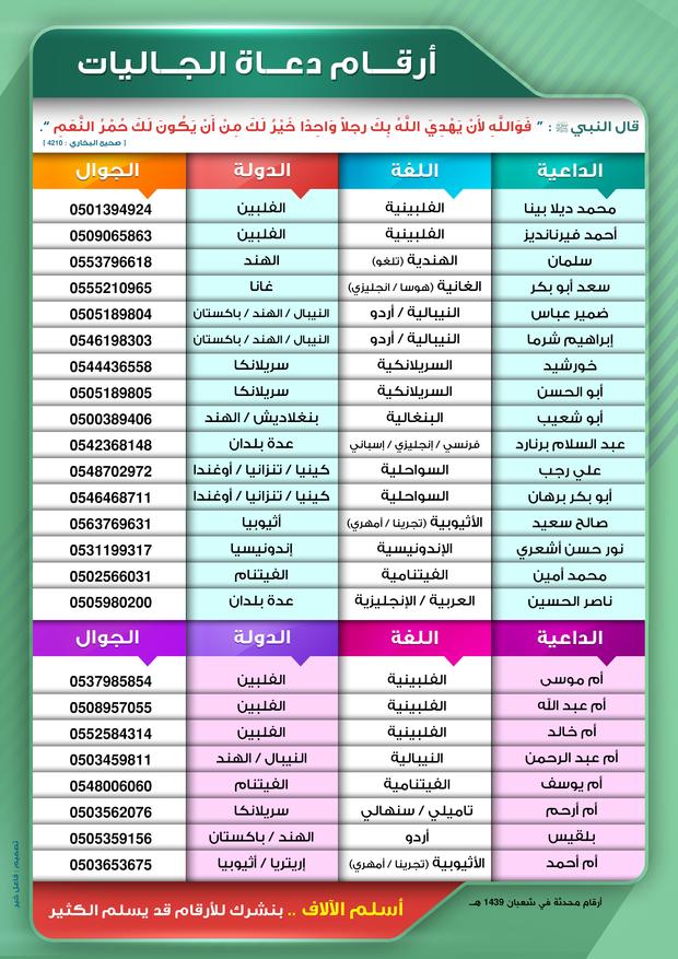 أرقام دعاة الجاليات وسيلة ميسرة لإسلام الخادمات والسائقين