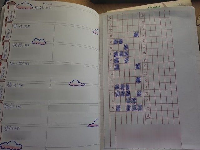 pages bullet journal nuages