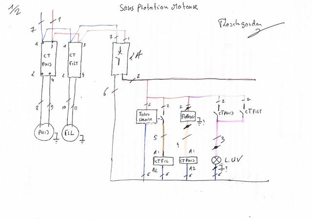 pompe filtration principe
