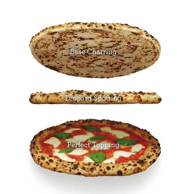 Comment je vois la pizza napolitaine 19022210090724370516129993