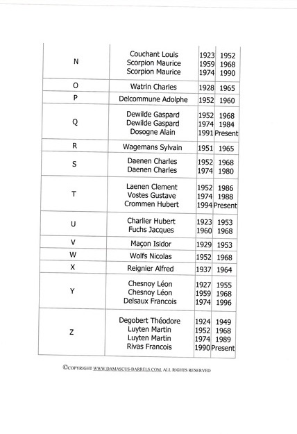 Datation d'un GP 35 - Page 12 19061407003424493616273863