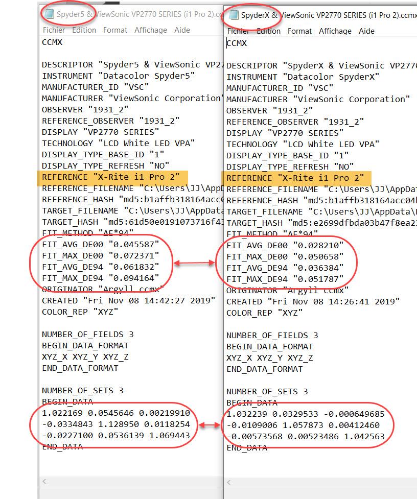 https://nsm09.casimages.com/img/2019/11/09//aoo3Ib-Spyder-5-ccmx-vs-Spyder-X.jpg