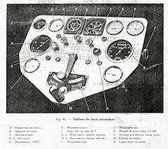 P16-warpaints - 04-tableau-bord
