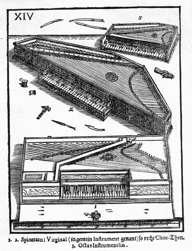 Fabrication d'instruments de musique anciens de bgire - Page 2 UANjJb-A-Praetorius-virginal