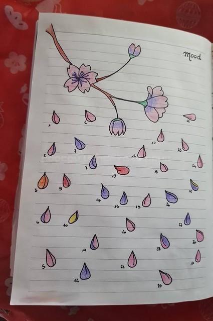 mood fleurs de cerisier