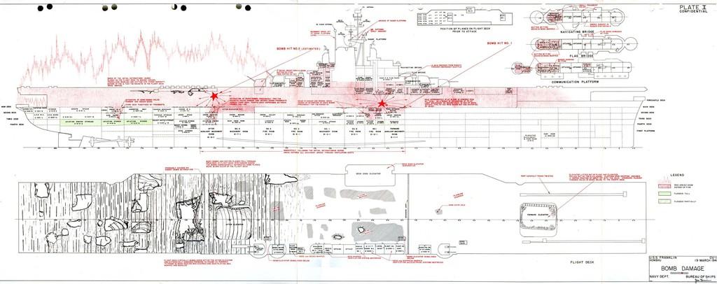 << USS Hornet CV-8 Merit International | N° 62001 | 1:200 >> - Page 3 ErK2Jb-1946ReportPlate2