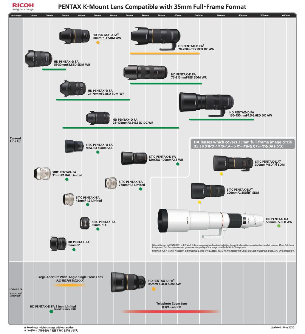 PENTAX RICOH IMAGING - Communiqué de presse du CP+ 2020 20052711023823142216813919