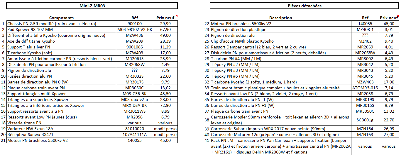 [A VENDRE] Mini Z MR03 brushless full + pièces 20062008394524157316863072