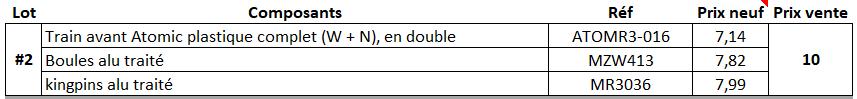 [A VENDRE] Divers lots Mini-Z MR03 20062509411724157316881610