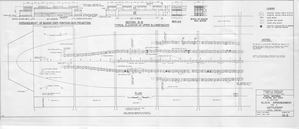 USS Missouri 1/200 par hibikitokay - Page 3 IDaUJb-ABSD-BB-docking-arrangement