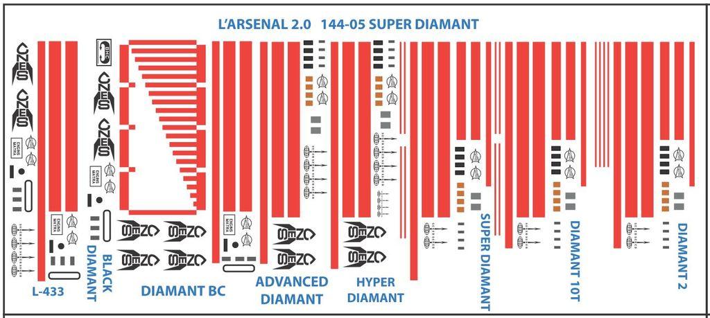 Des lanceurs spatiaux français pour s'envoyer en l'air au 144e - Page 3 1vFdKb-Super-Diamant-18-decal