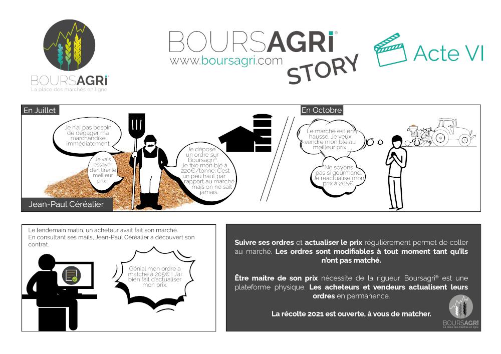 Boursagri® Story Octobre 2020