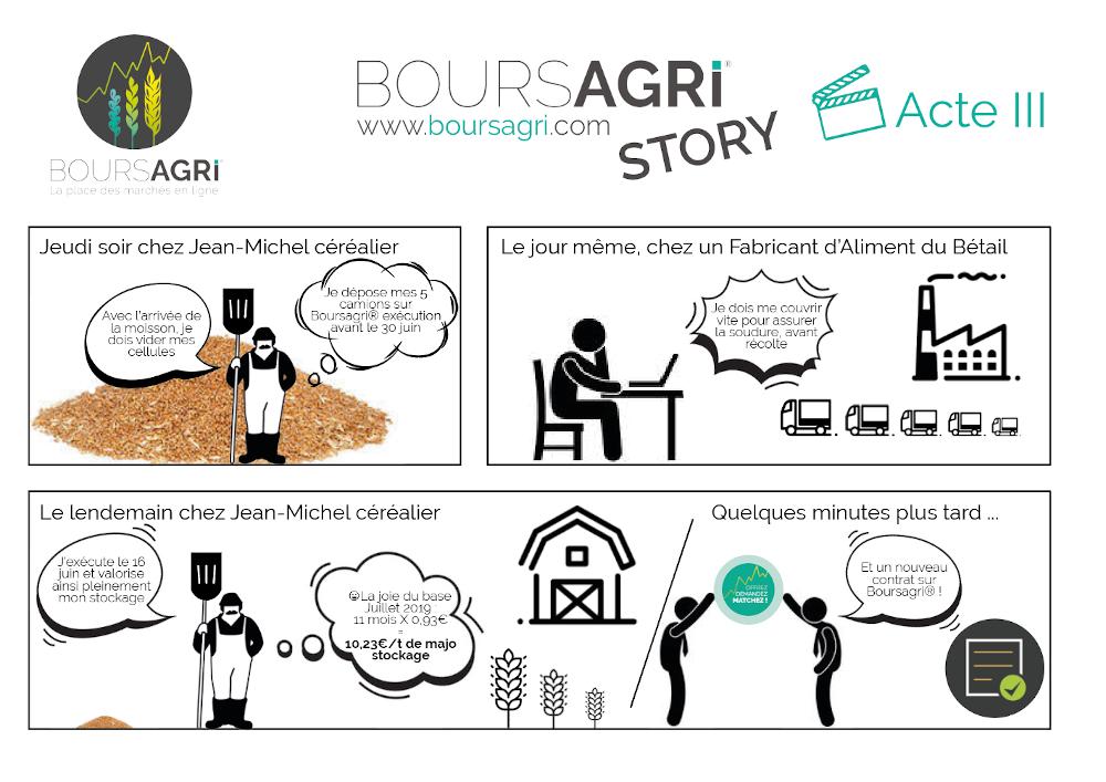 Boursagri® Story Juin 2020
