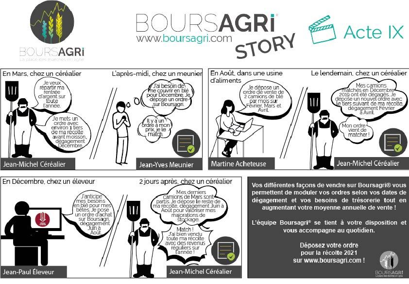 Boursagri® Story Janvier 2021