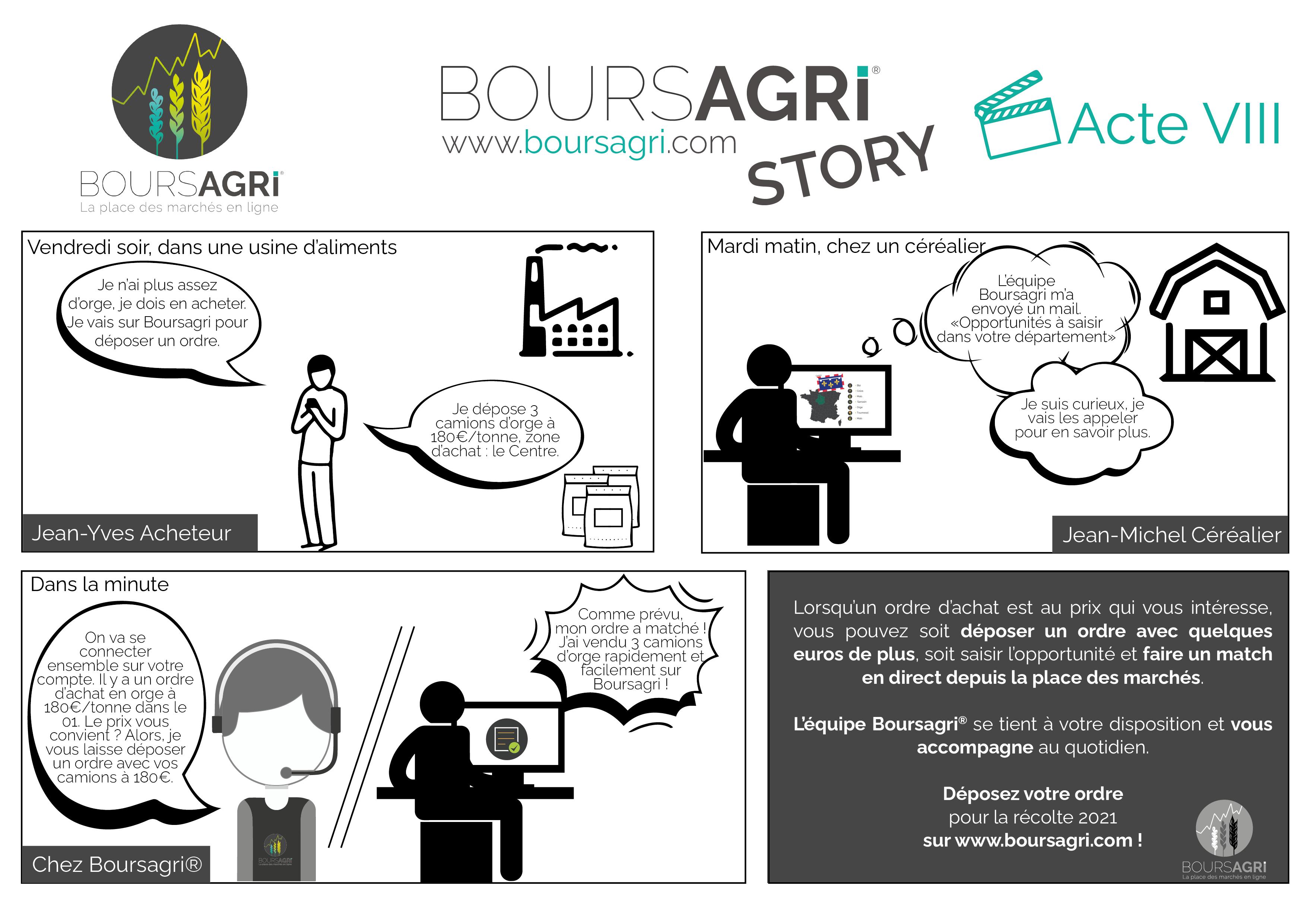 Boursagri® Story Décembre 2020
