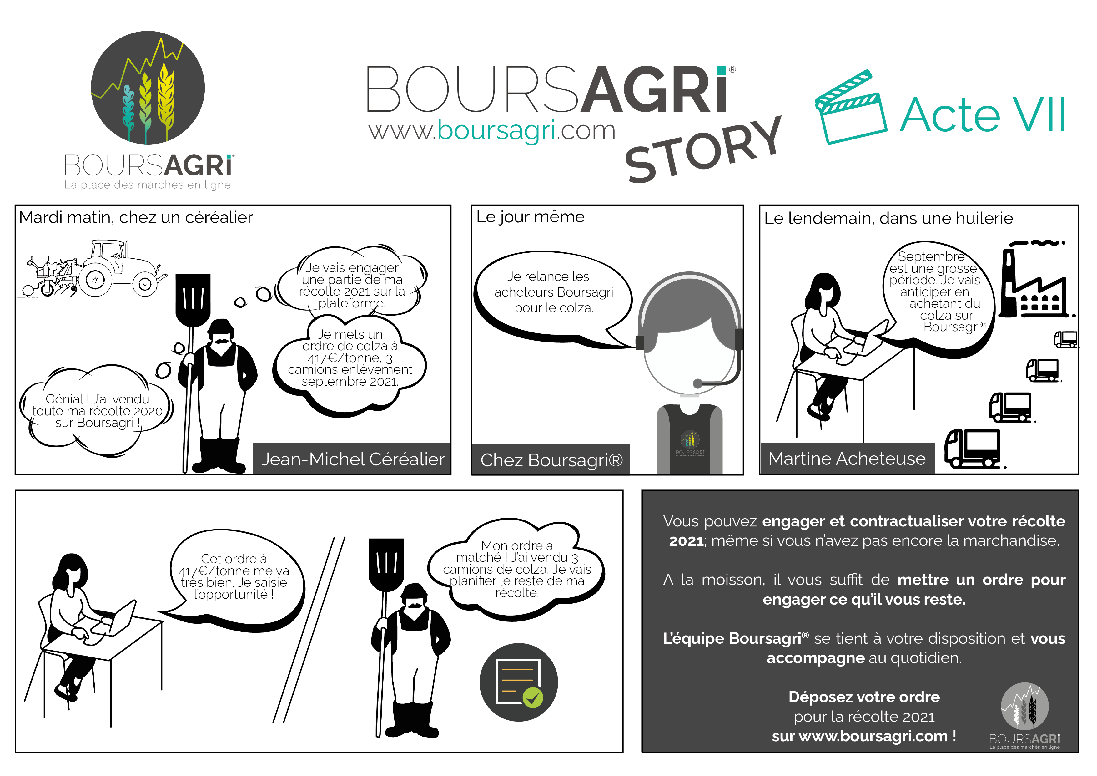 Boursagri® Story Novembre 2020