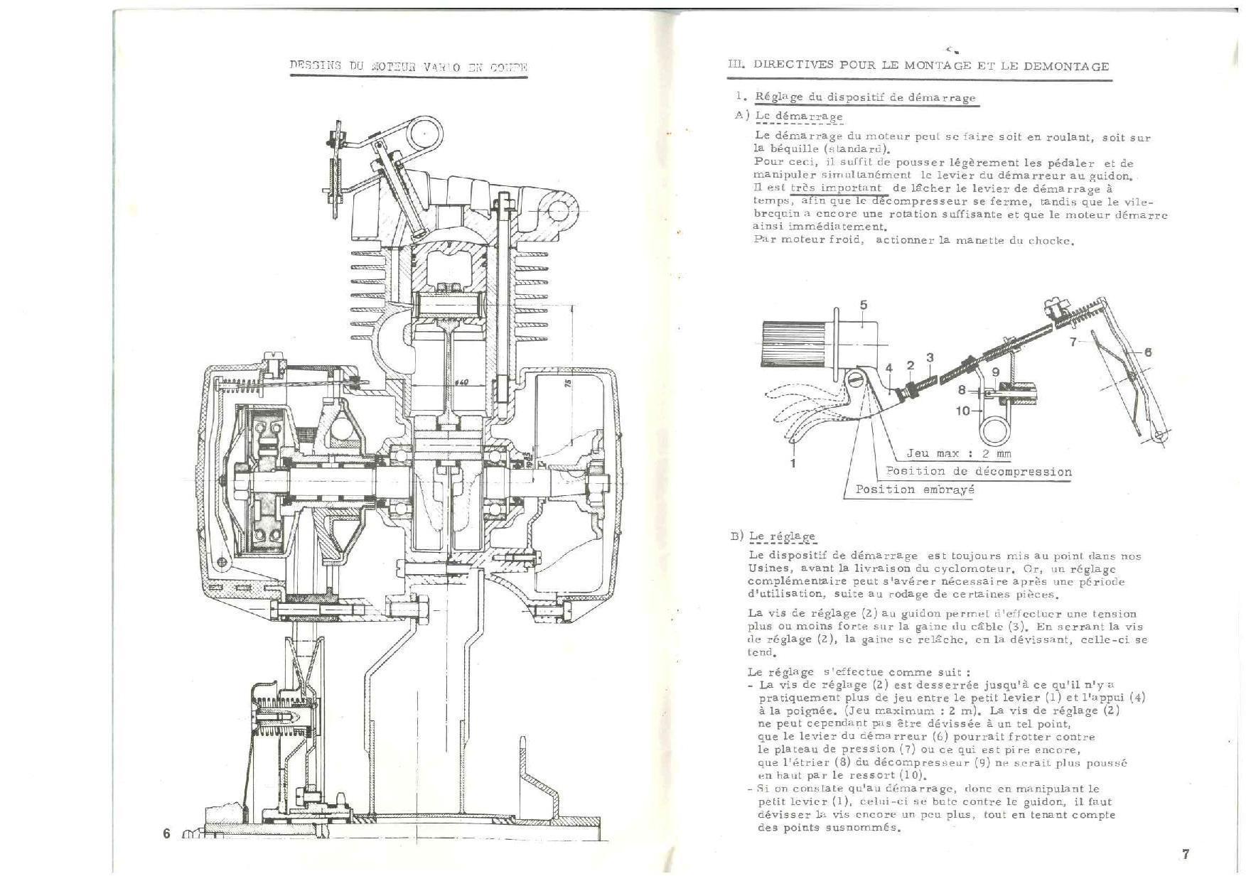 Calage allumage sur flandria apollo. LWYbMb-Coupe-Moteur-vario-et-demontage-remontage