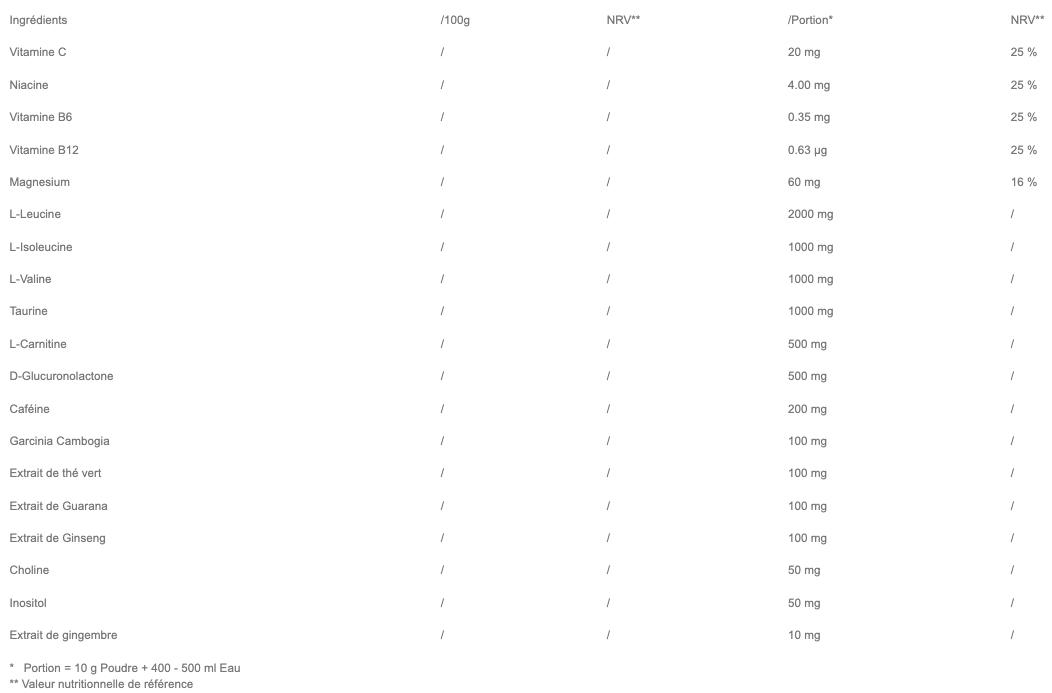 tableau des valeurs nutritionnelles du booster brule-graisse speed serum peak nutrition par urban-nutri-shop